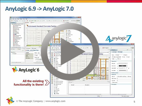 AnyLogic From 6 to 7: Transition Training VIDEO!