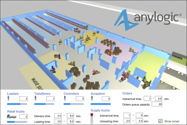 Online course for AnyLogic – agent based and discrete event modeling