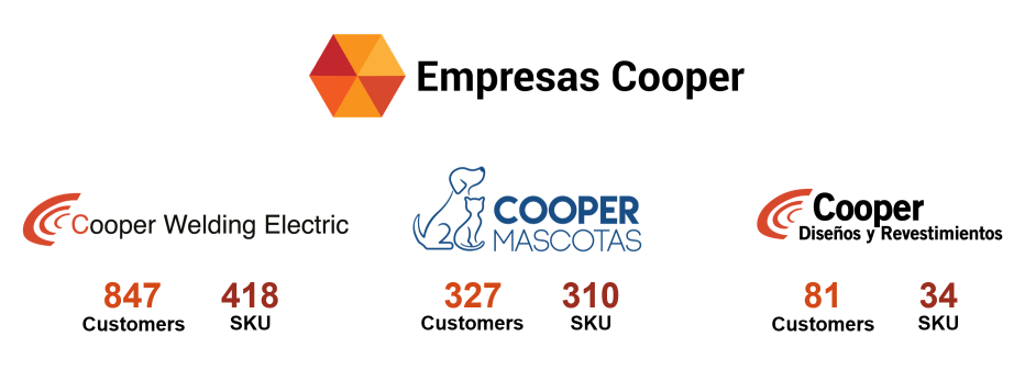 Copper Enterprises