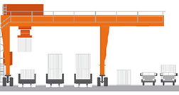 Simulation d'un site intermodal