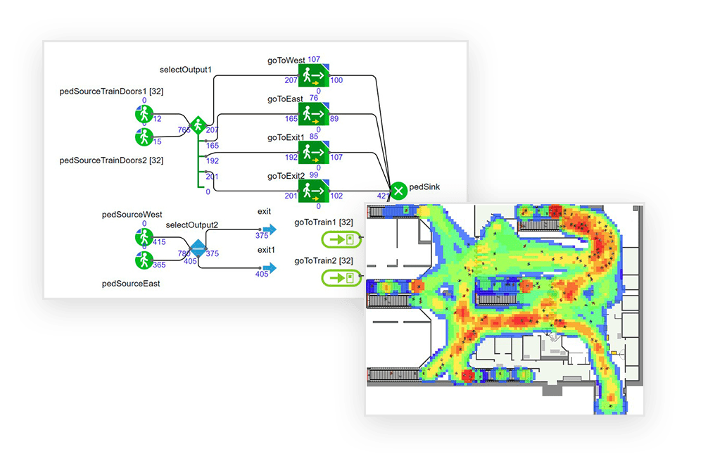 Pedestrian simulation and crowd analysis